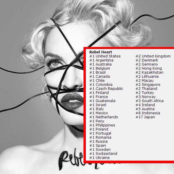 madonna-rebel-heart-capa-novoálbum-chart-número1-itunes-peq